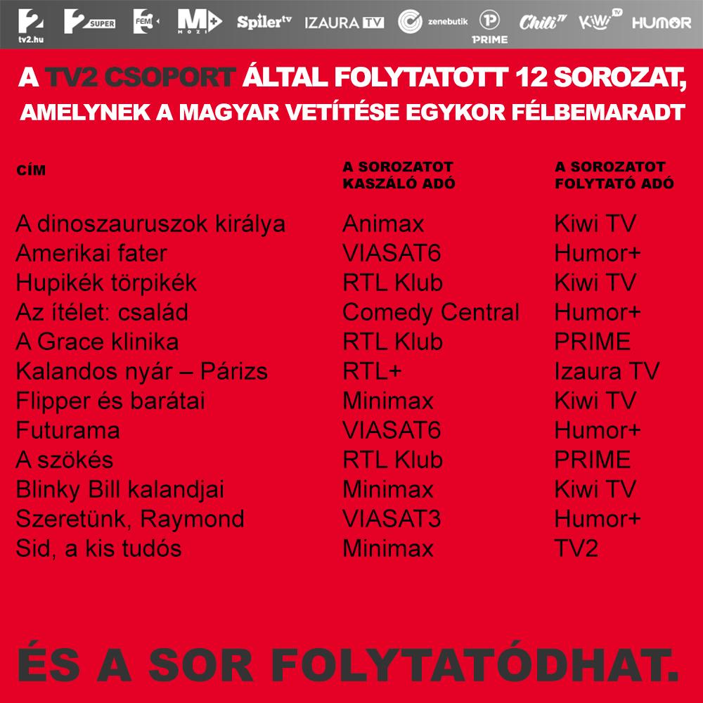 A TV2 Csoport által megmentett sorozatok